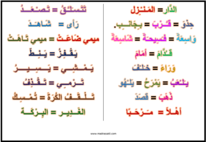 لغة عربية مرادفات 2 موقع مدرستي كوم السنة الاولى