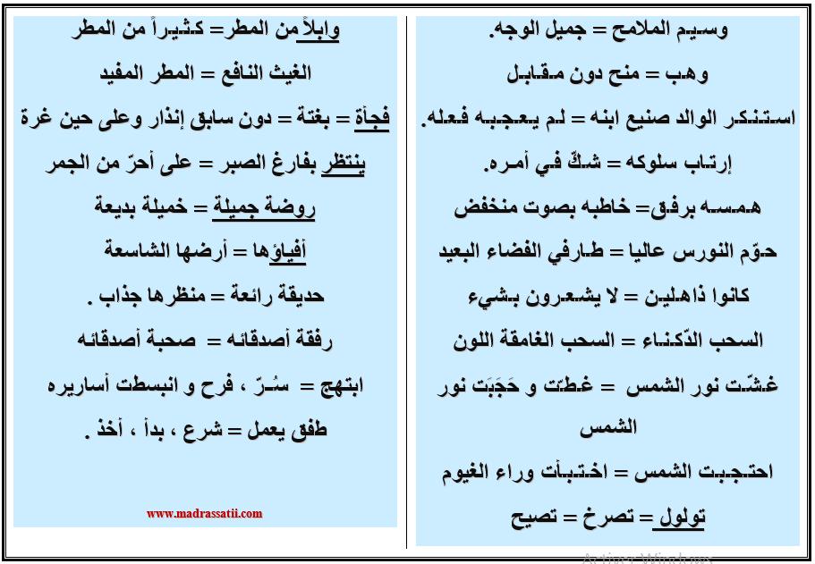 مفردات لغة عربية 2 موقع مدرستي كوم
