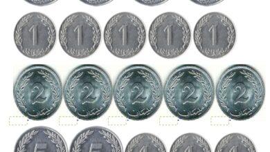 القطع النقدية موقع مدرستي