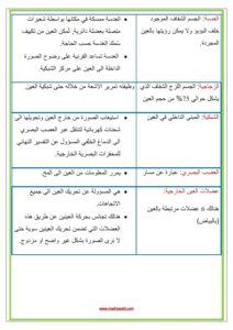 تركيبة العين مكونات العين و وظائف كل عضو موقع مدرستي كوم_002