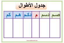 Photo of معلقات : جدول الأطوال