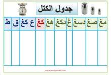 Photo of معلقات : جدول الكتل