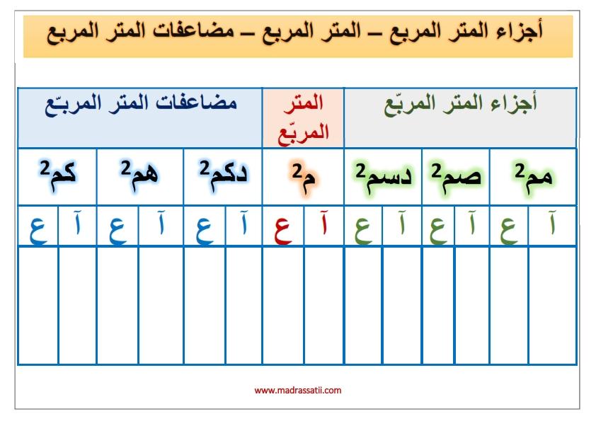 jadwal almetre almouraba3 madrassatii_001