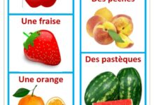 Photo of Affiches : les fruits