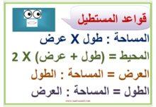 Photo of معلقات : خصائص و قواعد المستطيل