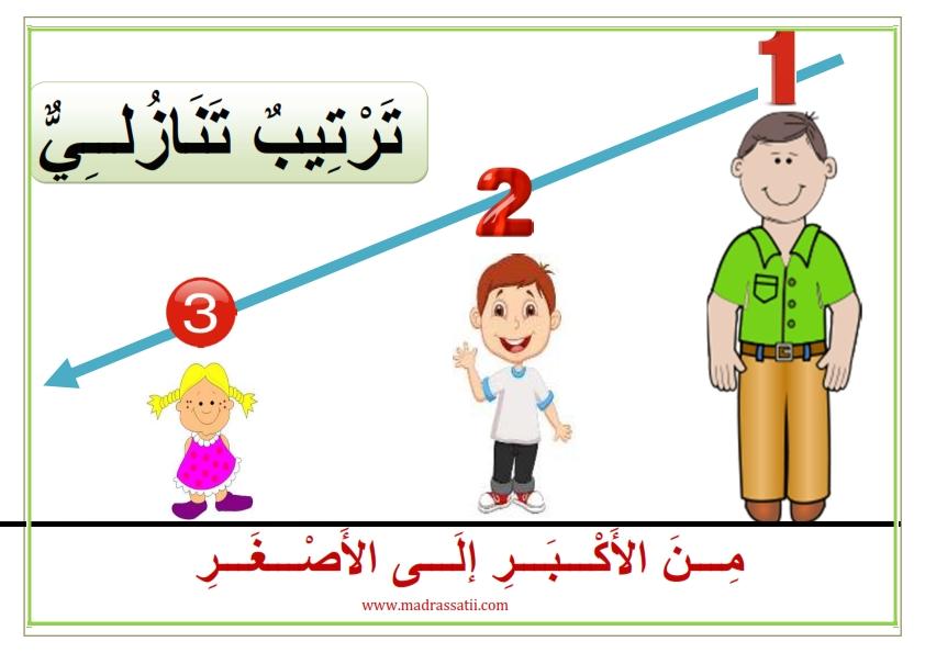 تحميل رموز الرياضيات بالعربي