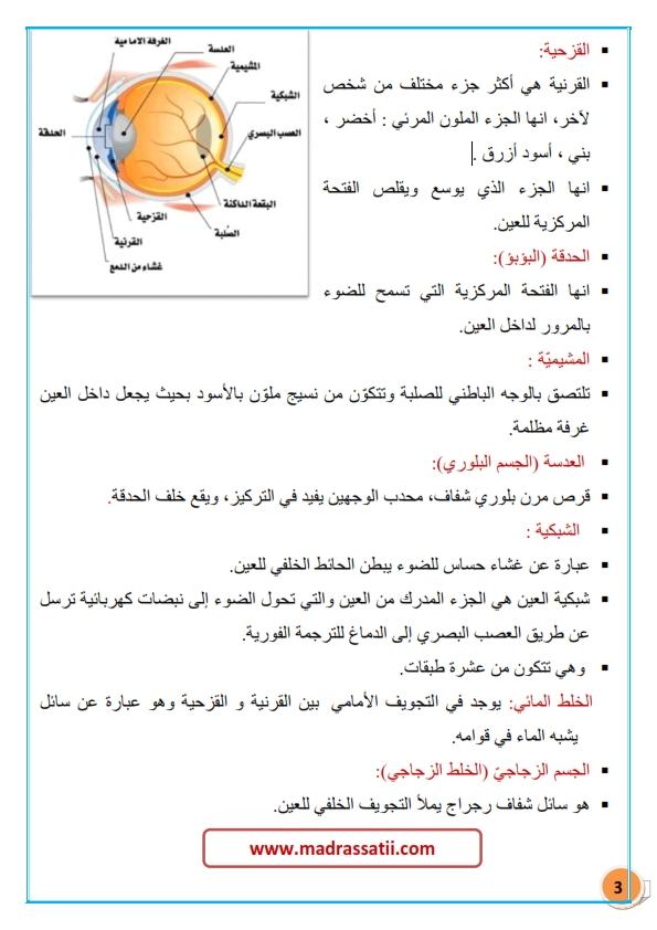 tarkibat al3ayn madrassatii com_003