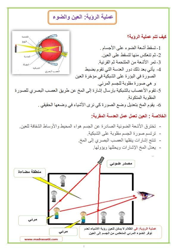 3amaliat-arroia-madrassatii-com_001