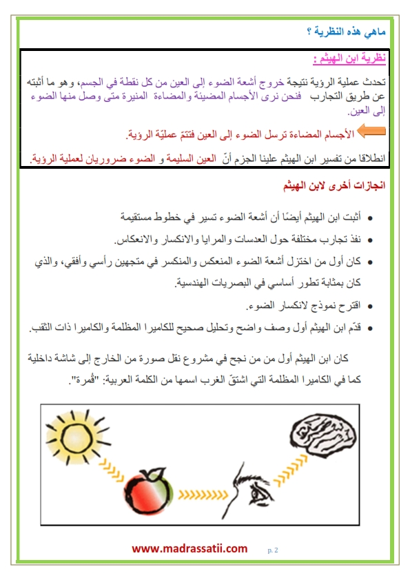 3amaliatt-arroia-ebn-alhaythem-madrassatii-com_002