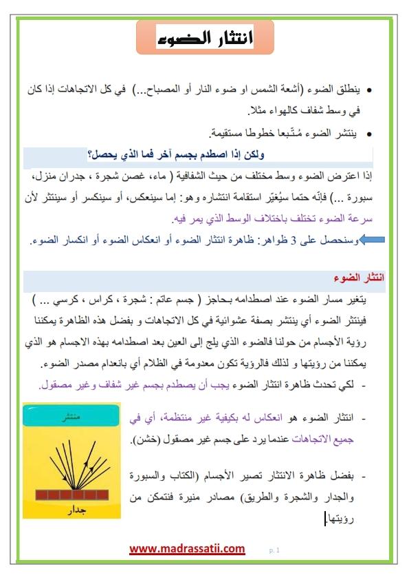 entithar-atthaou-2-madrassatii-com_001