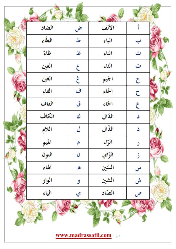 الأبجدية العربية محفوظات حروف الهجاء موقع مدرستي