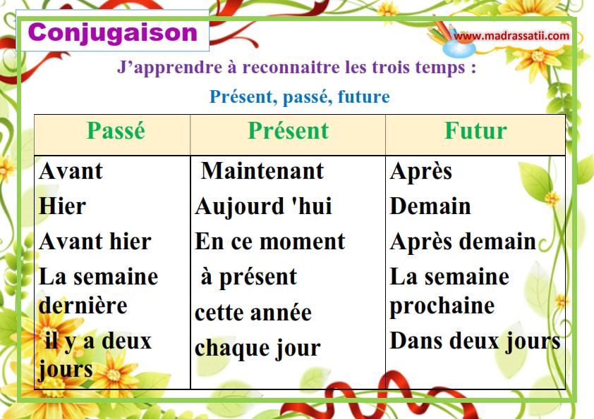 grammaire-orthographe-conjugaison-madrassatii-com_001
