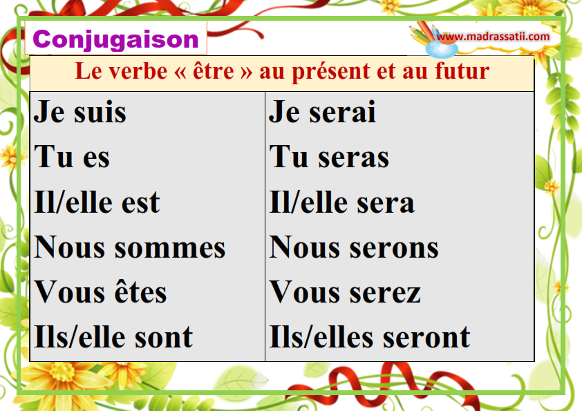 grammaire-orthographe-conjugaison-madrassatii-com_008
