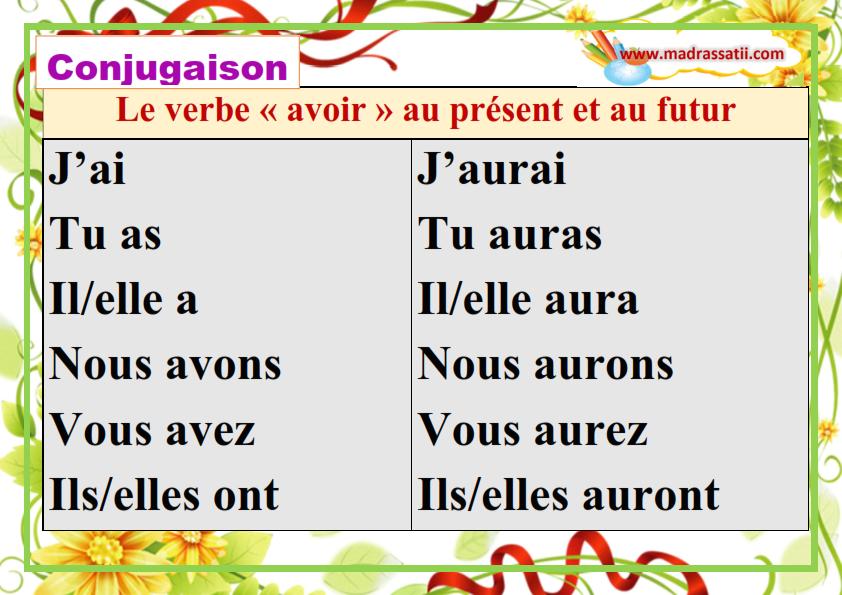 grammaire-orthographe-conjugaison-madrassatii-com_009