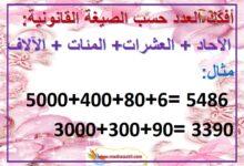 Photo of قواعد رياضيات السنة الثالثة : تفكيك الأعداد الى الصيغة القانونية