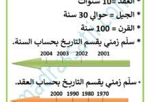 Photo of معلقات : الزمن التاريخي