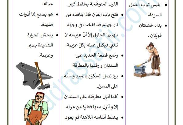 5d6c1e9b9229e وصف العمال   وصف الفلاح ، وصف النجار و وصف الحداد – موقع مدرستي