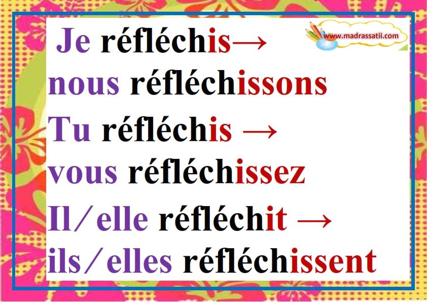 Conjugaison Des Verbes Avec Ir Salir Finir Reflechir Finir Choisir Au Present موقع مدرستي