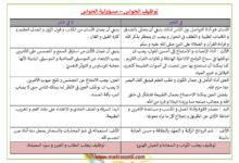 Photo of مسؤولية الحواس- توظيف الحواس