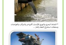 صورة مصادر تلوث الاوساط المائية – تلوث المياه