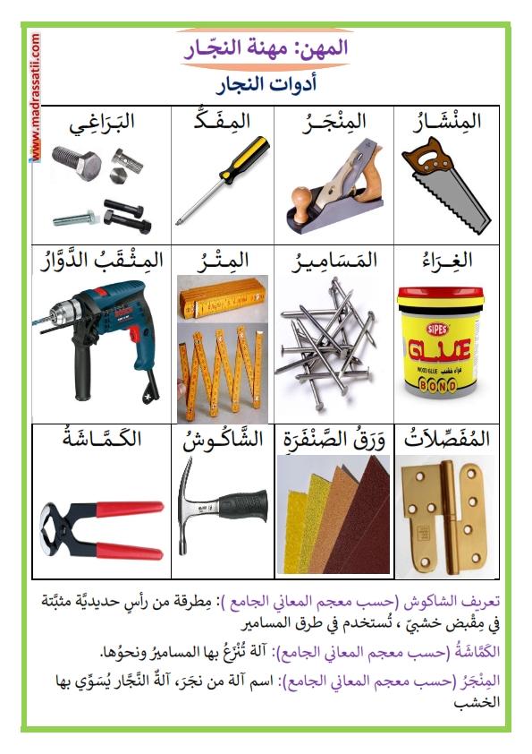 أدوات النجّارة – أعمال النجار ( محور المهن ) – موقع مدرستي