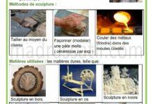 Photo of la sculpture – le métier de sculpteur