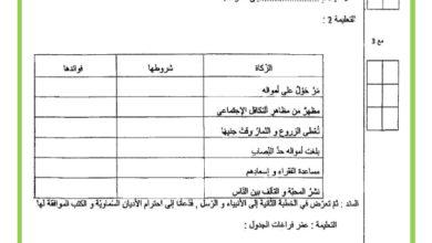 Photo of امتحان الثلاثي الثالث – التربية الاسلامية – السنة الخامسة