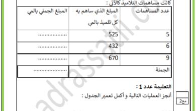 صورة تقييم في مادة الرياضيات لتلاميذ السنة 4 الثلاثي الأول