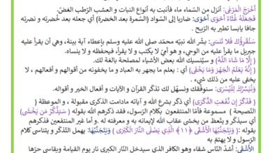 Photo of شرح و تفسير سورة الأعلى للأطفال السنة الرابعة ابتدائي