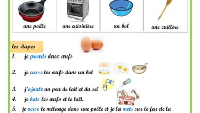 Photo of Production recette pour faire une omelette