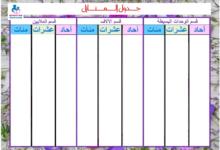 Photo of معلقات جدول المنازل وحدات بسيطة آلاف ملايين للسنة الخامسة الرياضيات