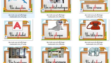 Photo of Affichage de classe des mots avec ph