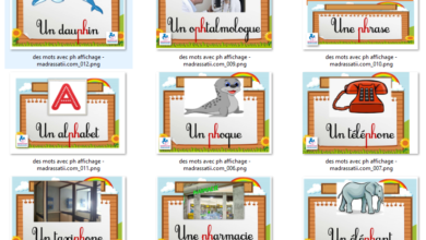 صورة Affichage de classe des mots avec ph
