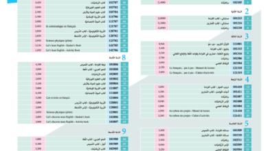 Photo of قائمة كتب التلميذ بالمدارس الإبتدائية والإعدادية